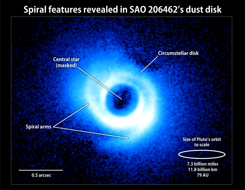 Photo: Subaru telescope view of disk around star SAO 206462.