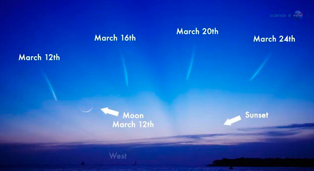 Image: Mid-March sky positions for Comet PANSTARRS. Credit: NASA