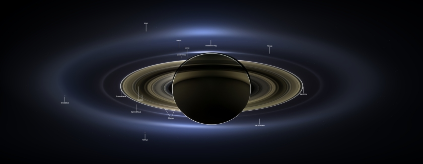 Photo: Backlit Saturn, with labels. Image Credit: NASA/JPL-Caltech/SSI