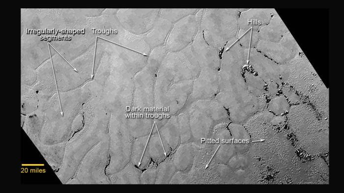 "Photo: Annotated View of ""Sputnik Planum"" Area of Pluto."