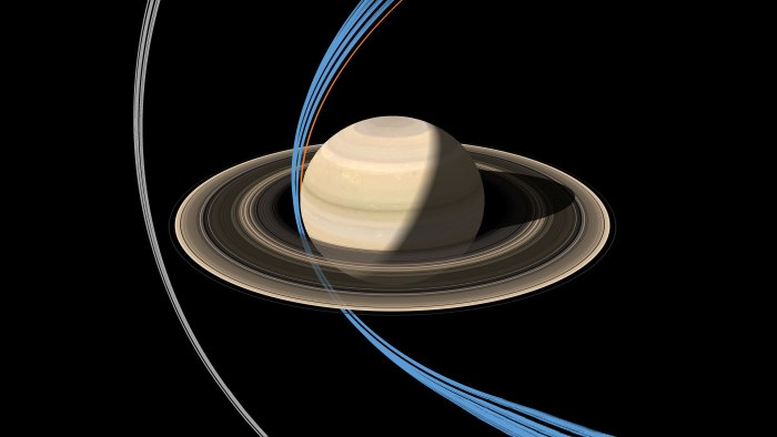 Cassini ring-grazing orbits. Image credit: NASA/JPL-Caltech
