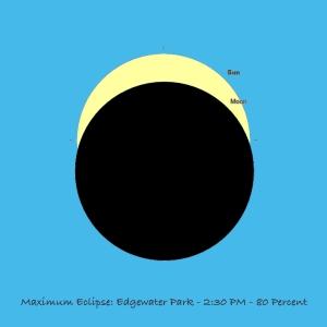 Image: Eclipse at Maximum - Edgewater Park, Ohio, August 21, 2017 - SkySafari 5 Simulation