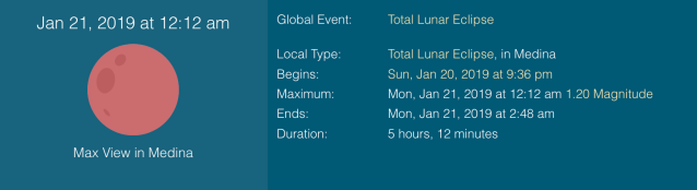 Image: January 2019 Total Lunar Eclipse Timing - Credit: TimeAndDate.com