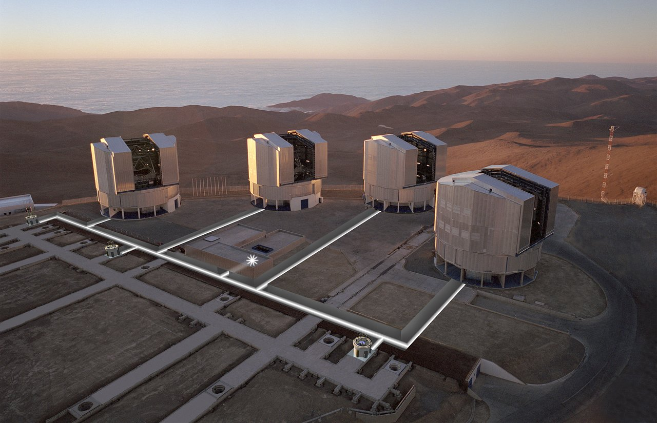 """Image: Aerial view of the observing platform on the top of Paranal mountain (from late 1999), with the four enclosures for the 8.2-m Unit Telescopes (UTs) and various installations for the VLT Interferometer (VLTI). Three 1.8-m VLTI Auxiliary Telescopes (ATs) and paths of the light beams have been superimposed on the photo. Also seen are some of the 30 """"stations"""" where the ATs will be positioned for observations and from where the light beams from the telescopes can enter the Interferometric Tunnel below. The straight structures are supports for the rails on which the telescopes can move from one station to another. The Interferometric Laboratory (partly subterranean) is at the center of the platform. Credit: ESO"""