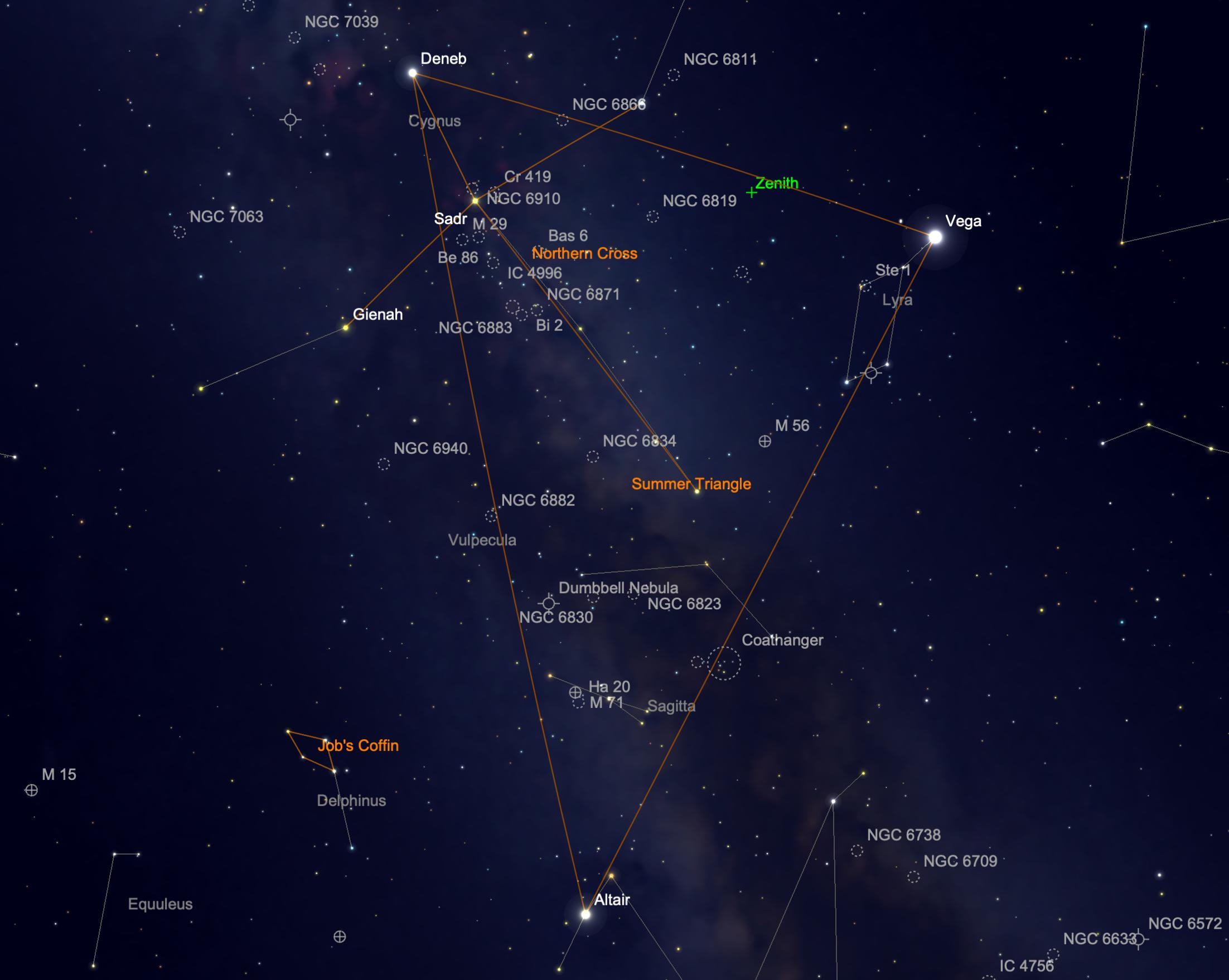CAA: Cuyahoga Astronomical Association – Page 2 – Practicing